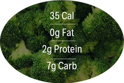BROCCOLI_CROPPED_400Macros